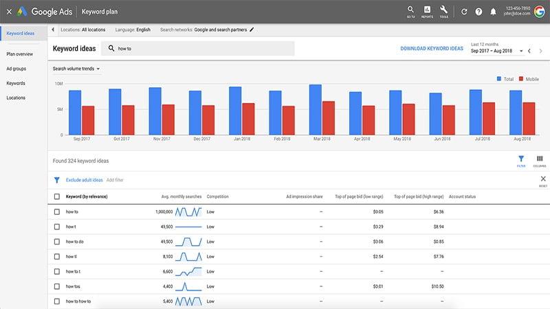 ابزار keyword planner برای بهینهسازی سایت